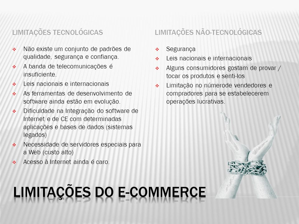 Limitações do e-commerce