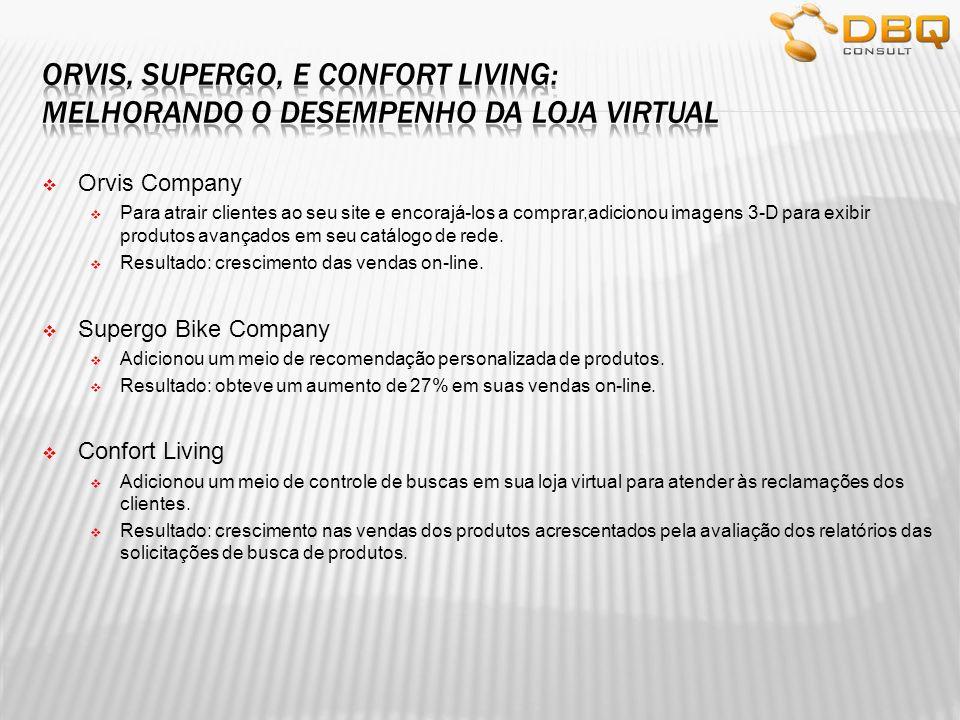Orvis, Supergo, e Confort Living: melhorando o desempenho da loja virtual