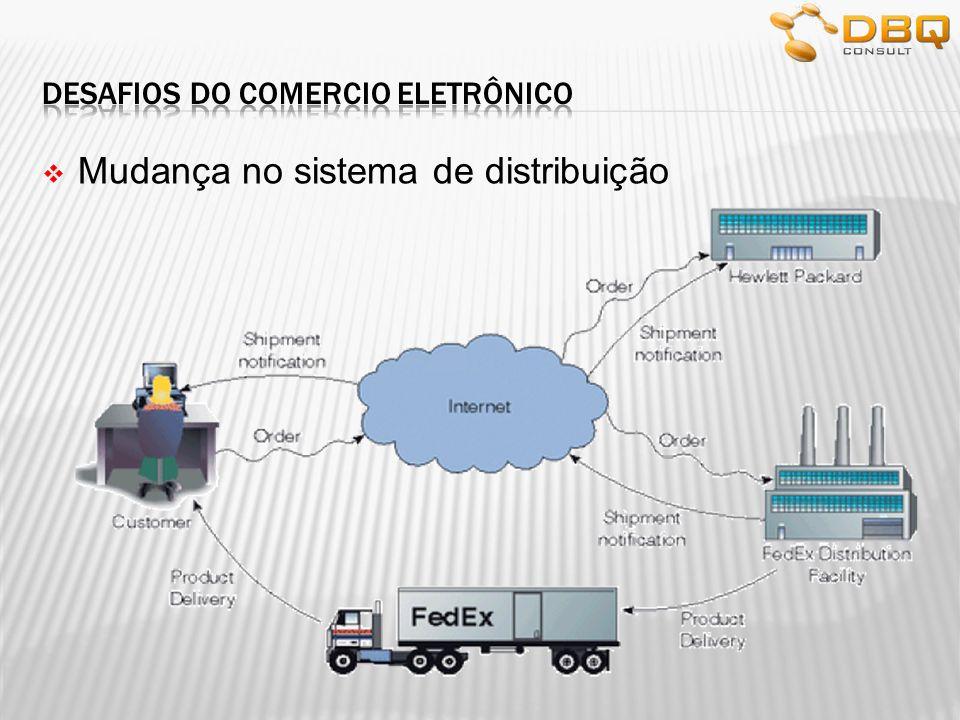 Desafios do comercio eletrônico