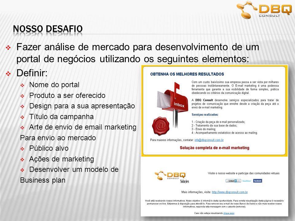 Nosso desafio Fazer análise de mercado para desenvolvimento de um portal de negócios utilizando os seguintes elementos:
