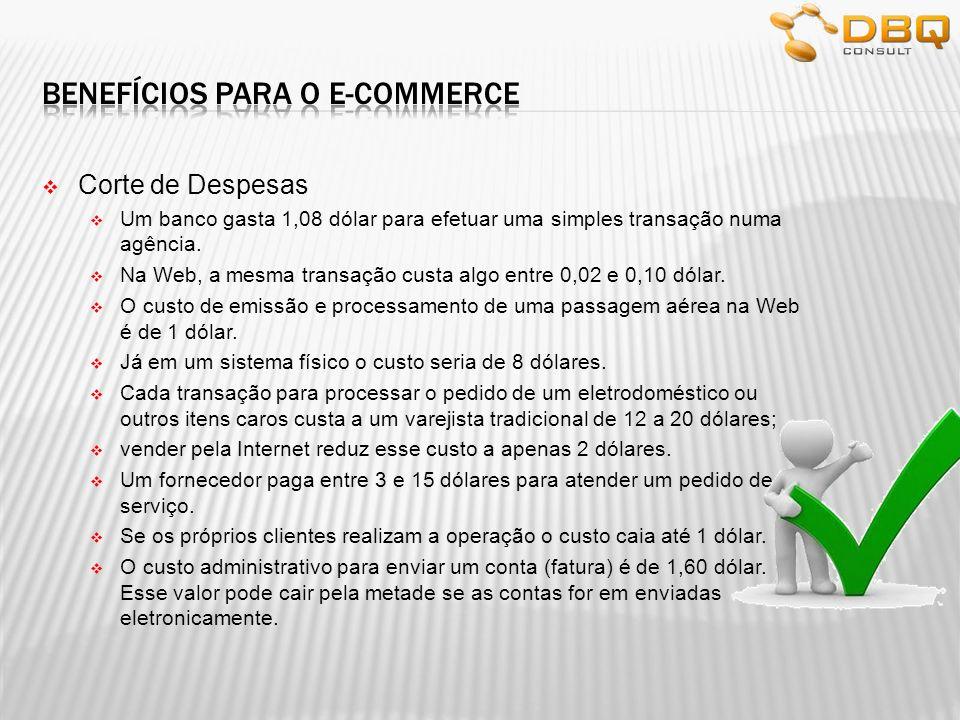 Benefícios para o e-commerce