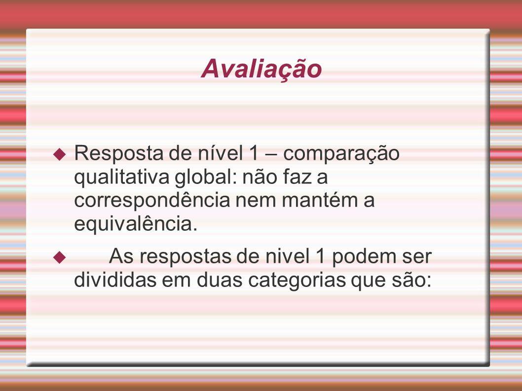 Avaliação Resposta de nível 1 – comparação qualitativa global: não faz a correspondência nem mantém a equivalência.
