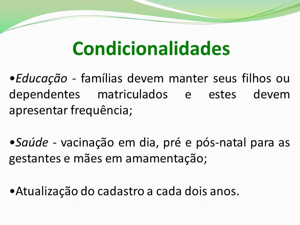 Condicionalidades Educação - famílias devem manter seus filhos ou dependentes matriculados e estes devem apresentar frequência;