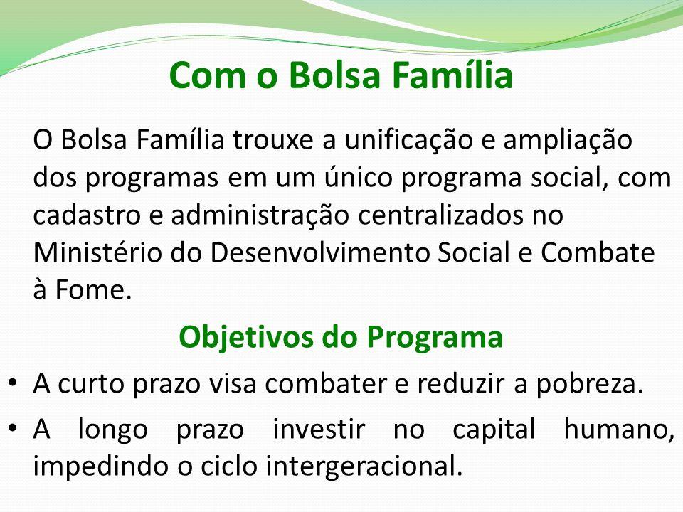 Com o Bolsa Família Objetivos do Programa