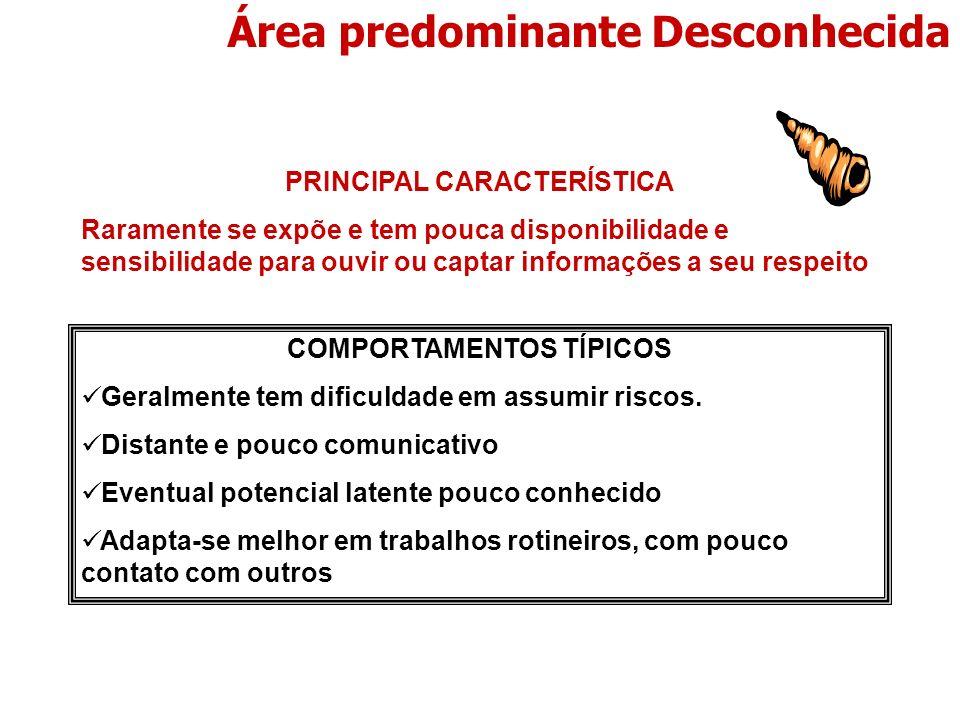 PRINCIPAL CARACTERÍSTICA COMPORTAMENTOS TÍPICOS
