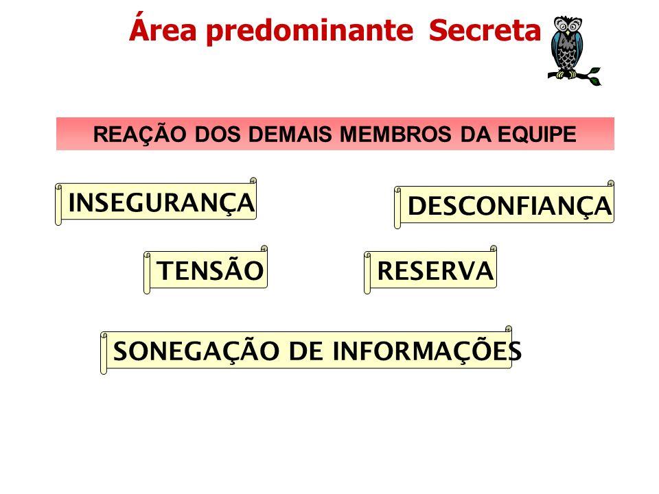 Área predominante Secreta REAÇÃO DOS DEMAIS MEMBROS DA EQUIPE