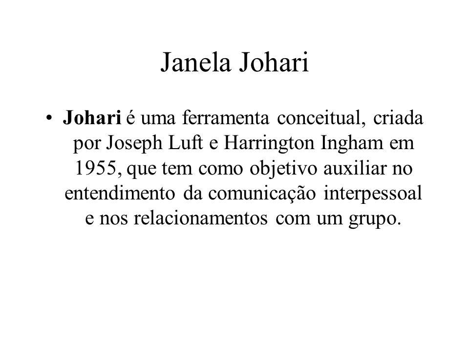 Janela Johari