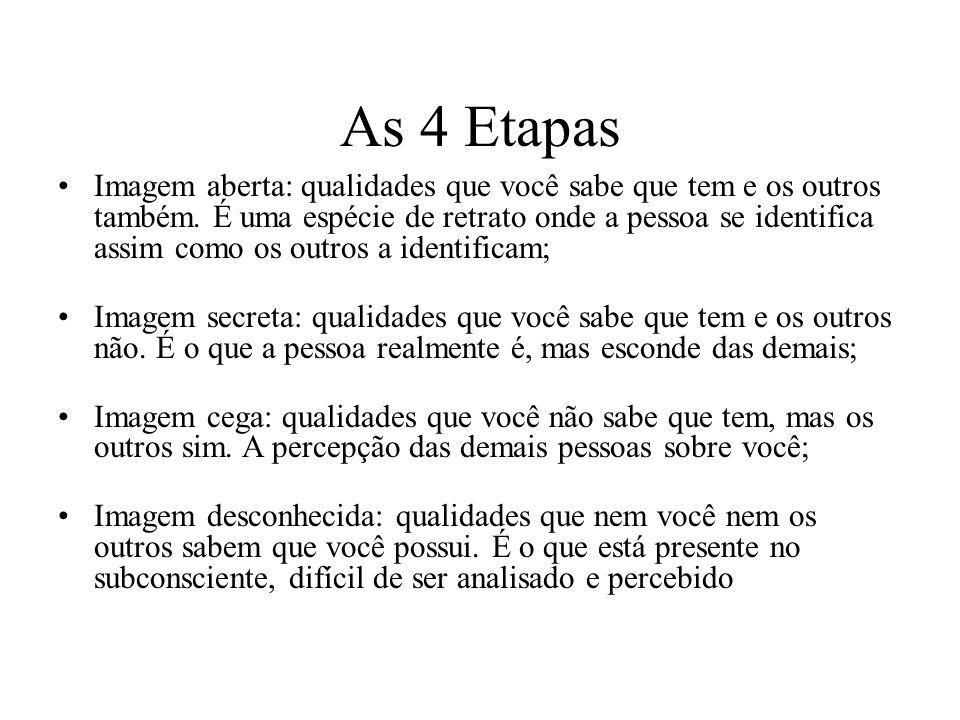 As 4 Etapas