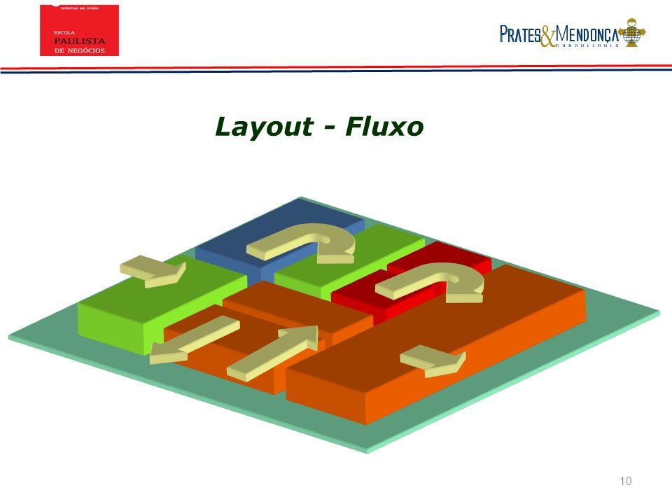 Layout - Fluxo