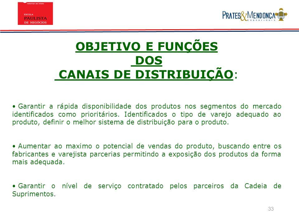 CANAIS DE DISTRIBUIÇÃO: