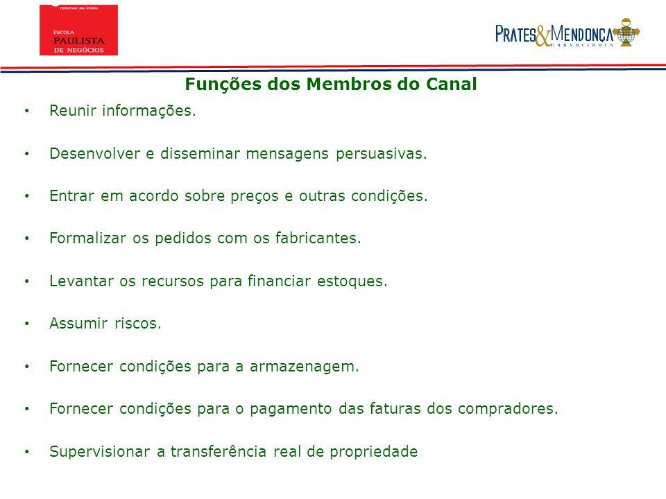 Funções dos Membros do Canal