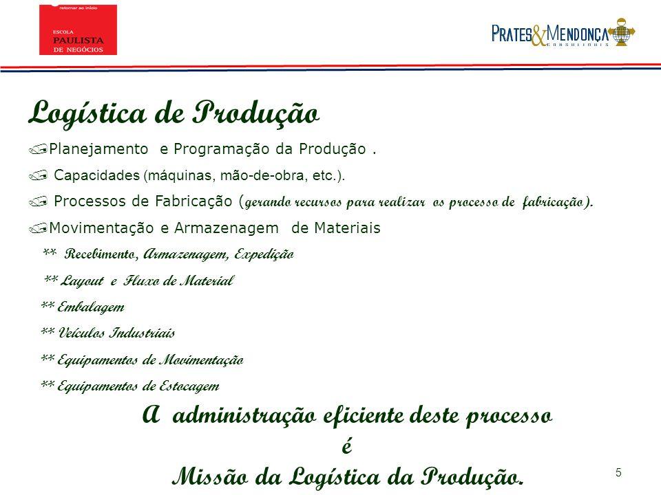 Logística de Produção A administração eficiente deste processo é