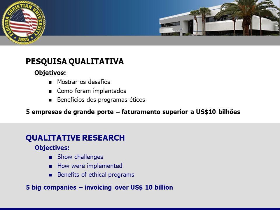 PESQUISA QUALITATIVA QUALITATIVE RESEARCH Objetivos: