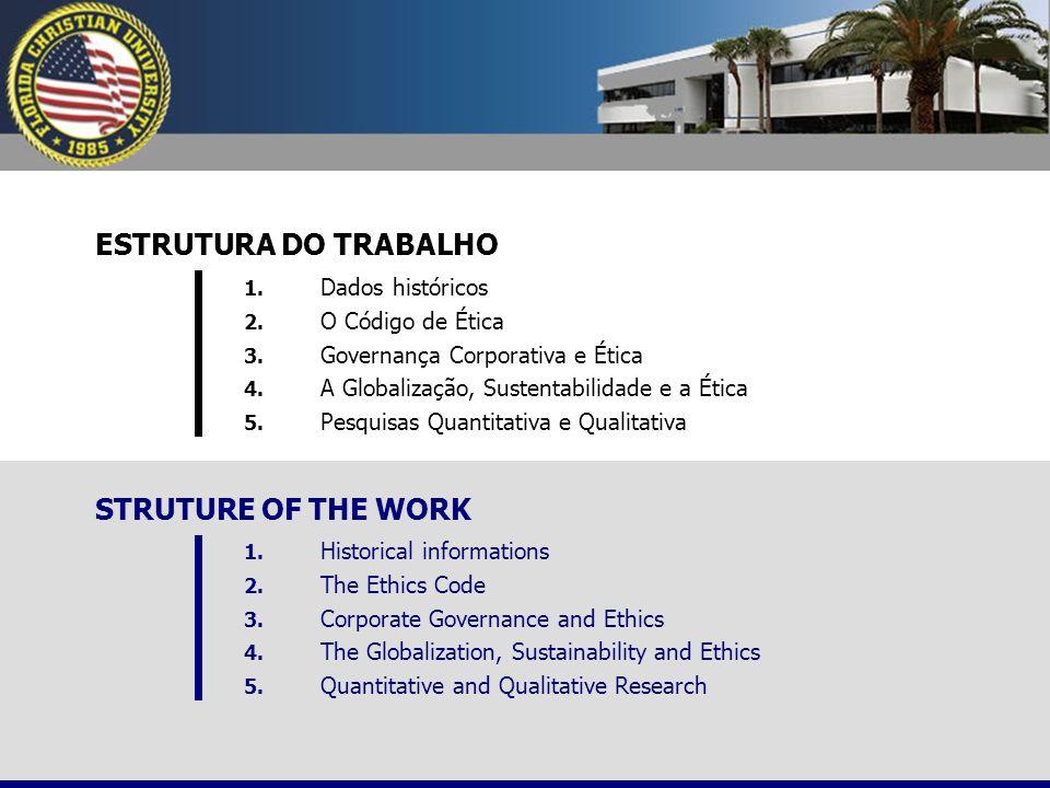 ESTRUTURA DO TRABALHO STRUTURE OF THE WORK Dados históricos