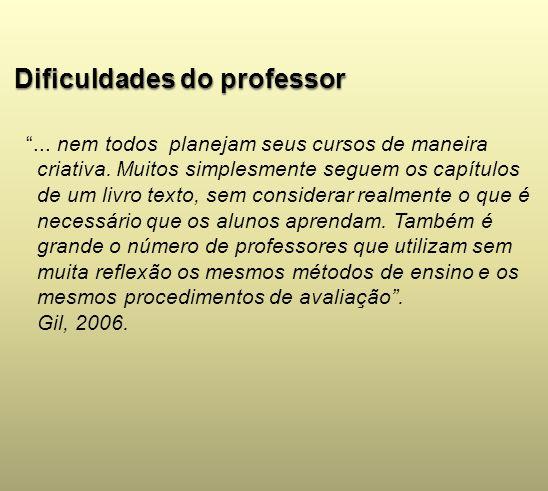 Dificuldades do professor