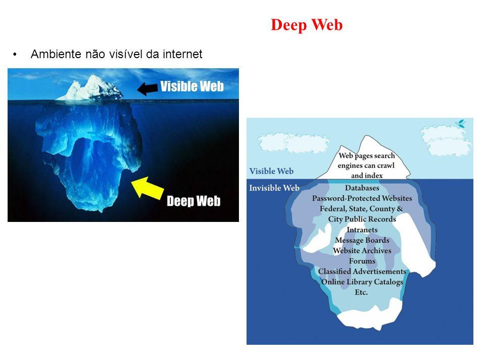 Deep Web Ambiente não visível da internet