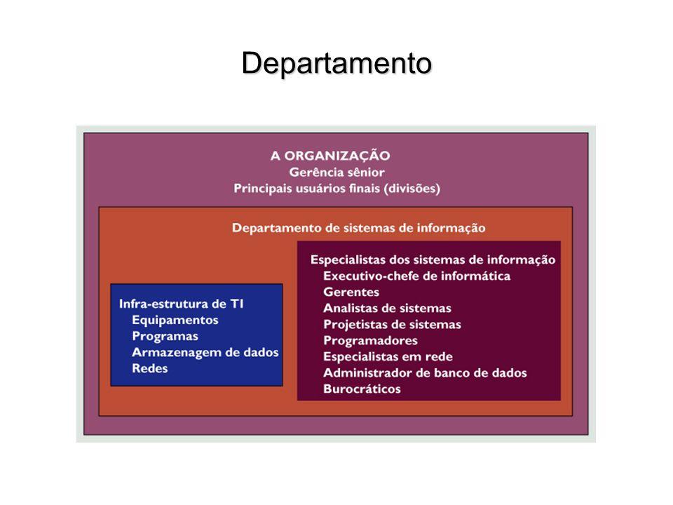 Departamento 1