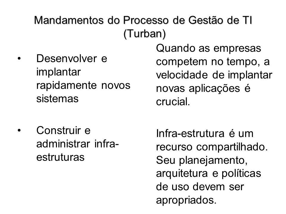 Mandamentos do Processo de Gestão de TI (Turban)