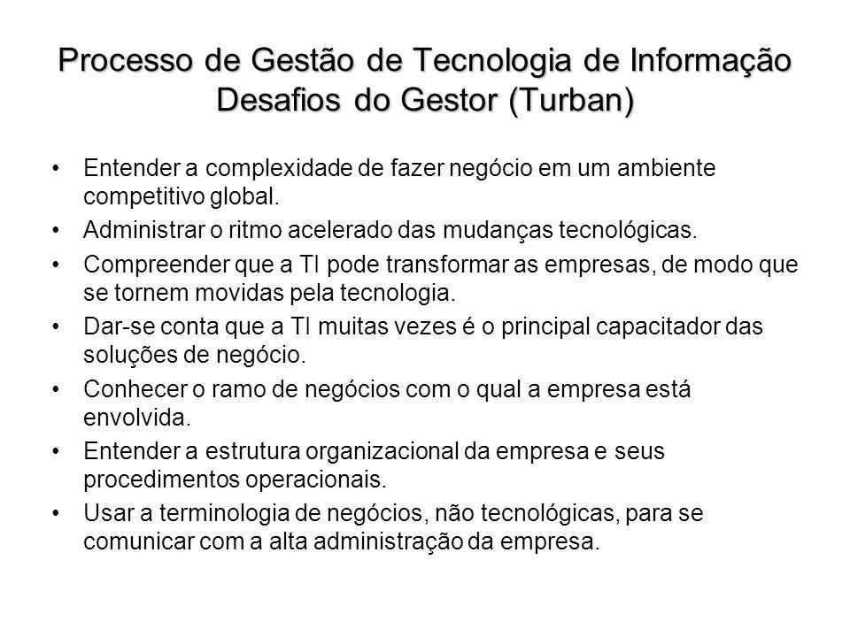 Processo de Gestão de Tecnologia de Informação Desafios do Gestor (Turban)
