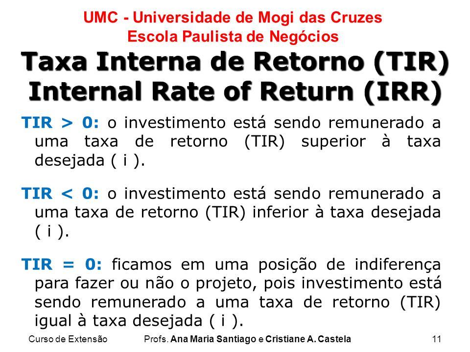 Taxa Interna de Retorno (TIR) Internal Rate of Return (IRR)