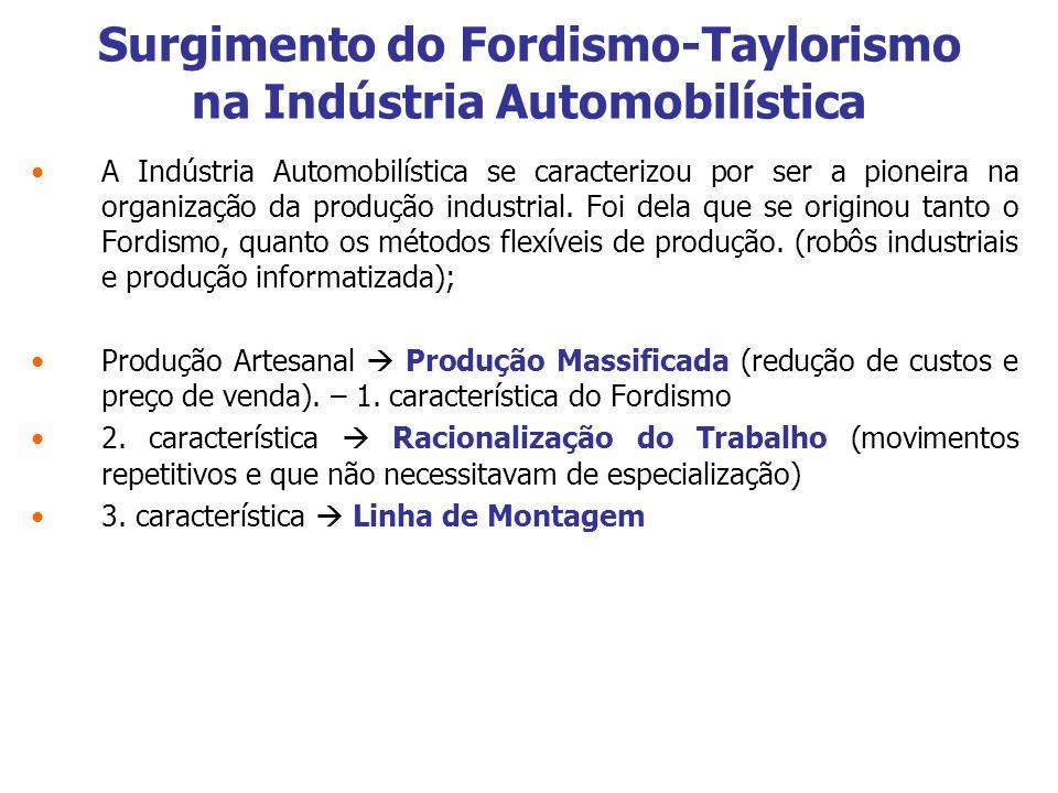 Surgimento do Fordismo-Taylorismo na Indústria Automobilística
