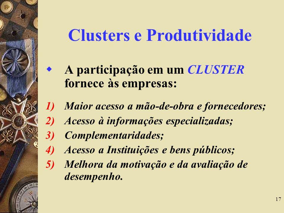 Clusters e Produtividade