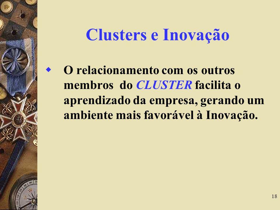 Clusters e Inovação