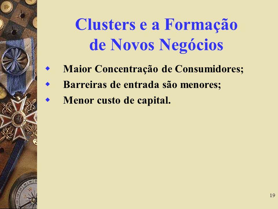 Clusters e a Formação de Novos Negócios