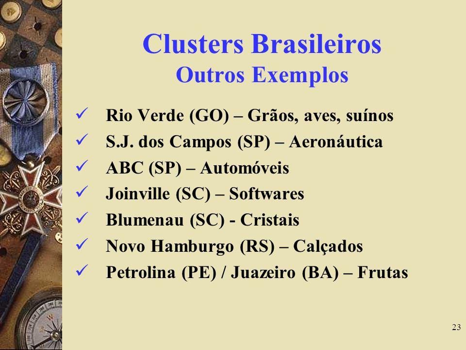 Clusters Brasileiros Outros Exemplos
