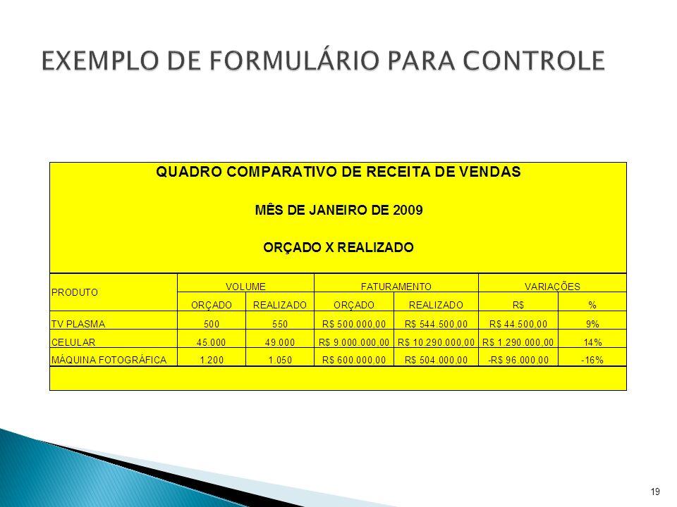 EXEMPLO DE FORMULÁRIO PARA CONTROLE