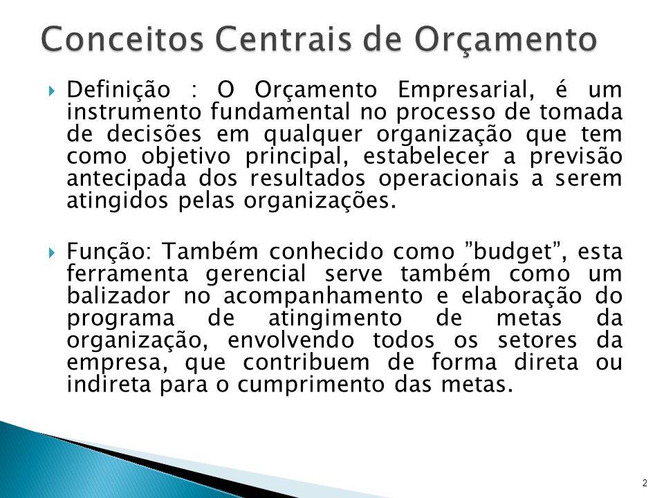 Conceitos Centrais de Orçamento