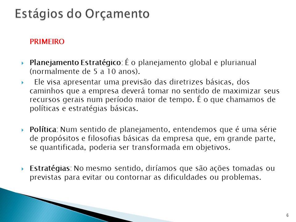 Estágios do Orçamento PRIMEIRO