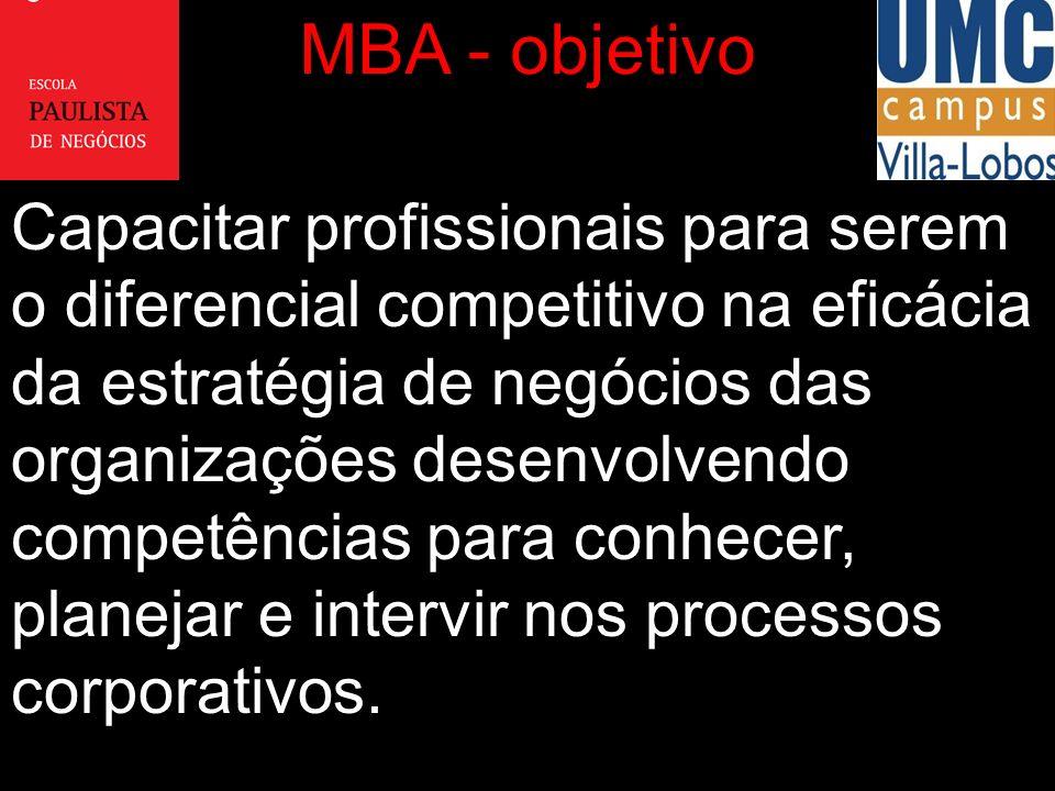 MBA - objetivo