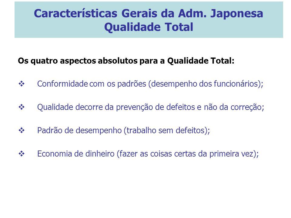 Características Gerais da Adm. Japonesa Qualidade Total