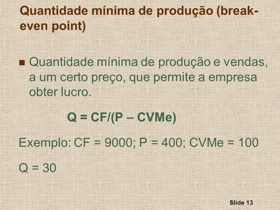 Quantidade mínima de produção (break-even point)