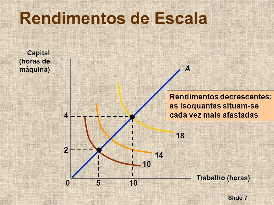 Rendimentos de Escala 5 10 2 4 A 10 14 18 Rendimentos decrescentes: