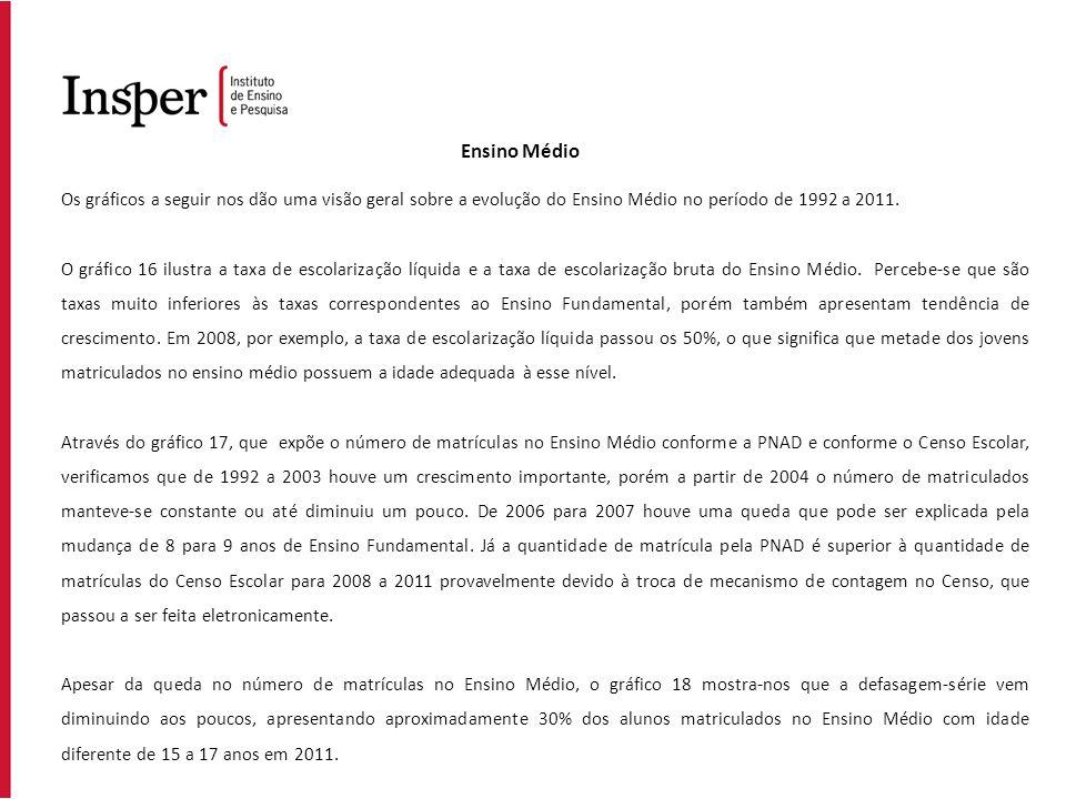 Ensino Médio Os gráficos a seguir nos dão uma visão geral sobre a evolução do Ensino Médio no período de 1992 a 2011.