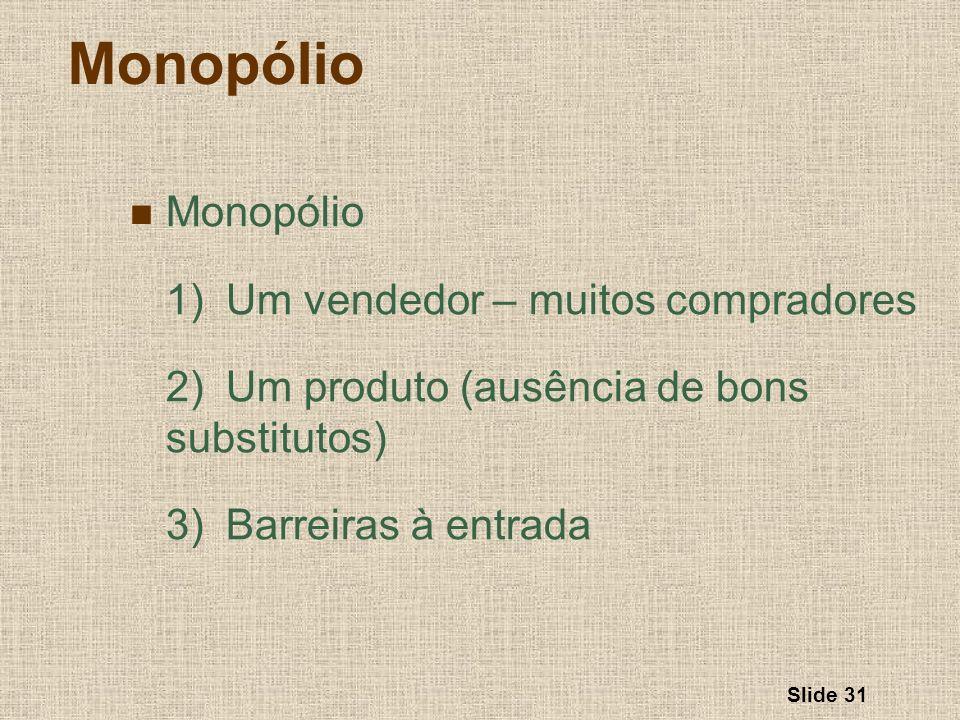 Monopólio Monopólio 1) Um vendedor – muitos compradores