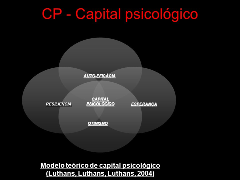 CP - Capital psicológico