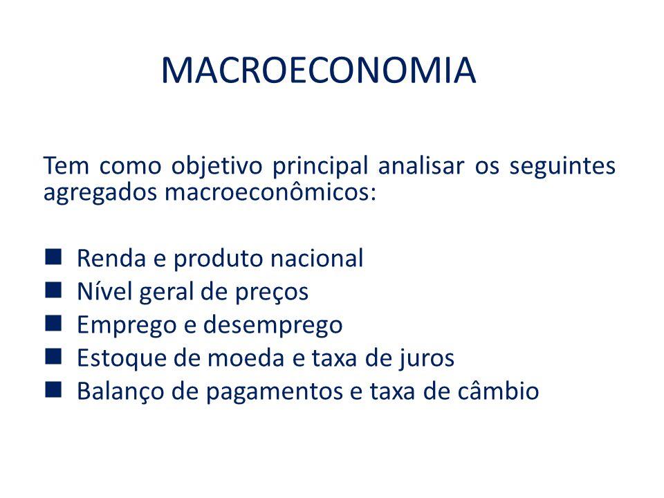 MACROECONOMIATem como objetivo principal analisar os seguintes agregados macroeconômicos: Renda e produto nacional.