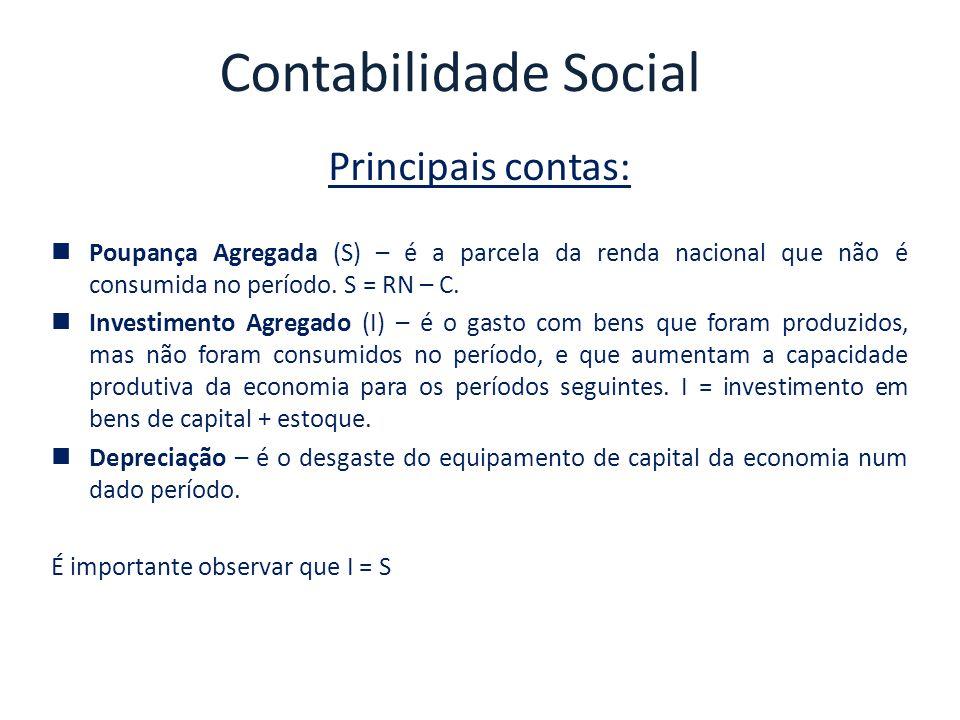 Contabilidade Social Principais contas: