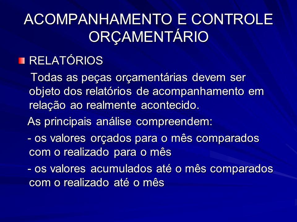 ACOMPANHAMENTO E CONTROLE ORÇAMENTÁRIO