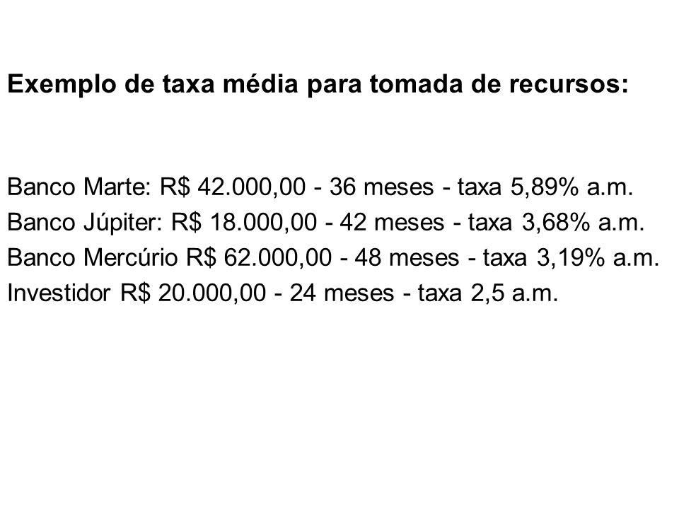 Exemplo de taxa média para tomada de recursos: