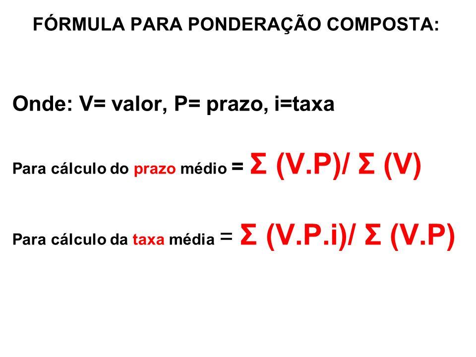 FÓRMULA PARA PONDERAÇÃO COMPOSTA: