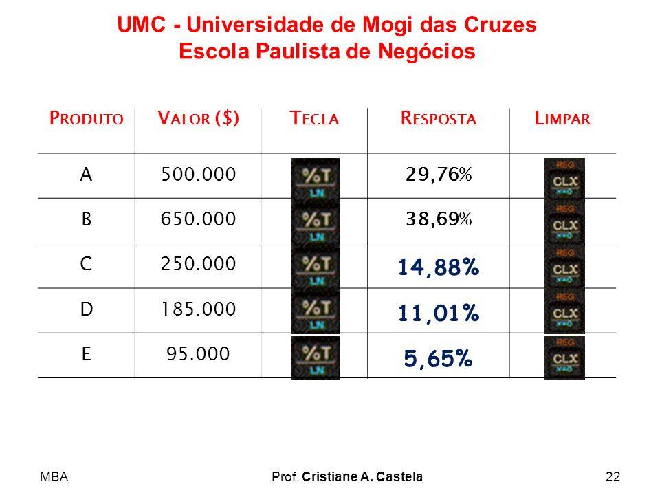 14,88% 11,01% 5,65% Produto Valor ($) Tecla Resposta Limpar A 500.000