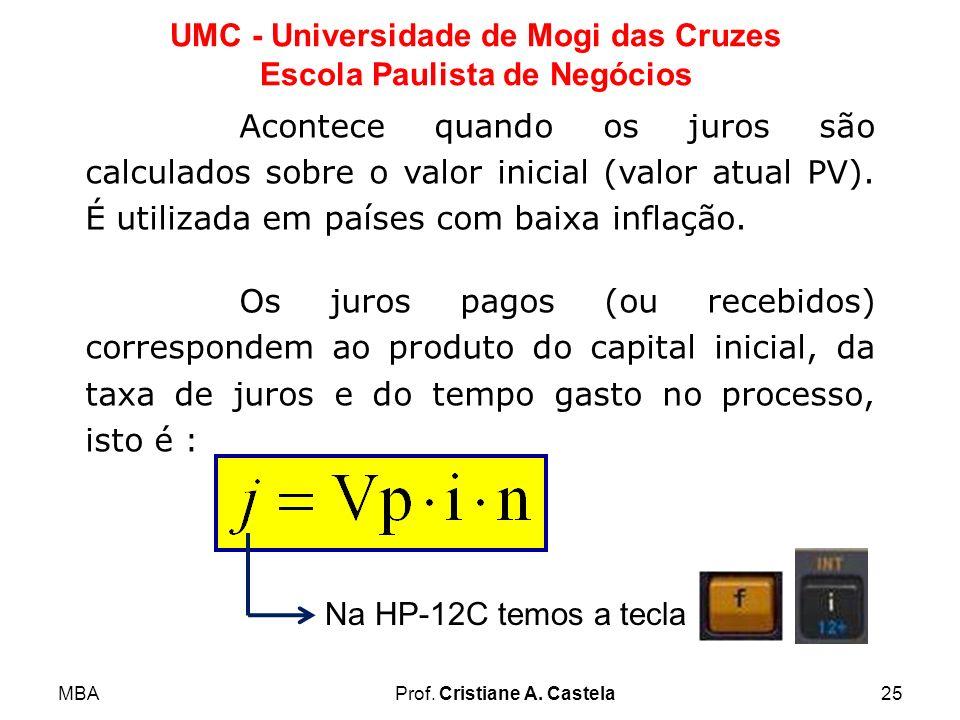 Acontece quando os juros são calculados sobre o valor inicial (valor atual PV). É utilizada em países com baixa inflação.