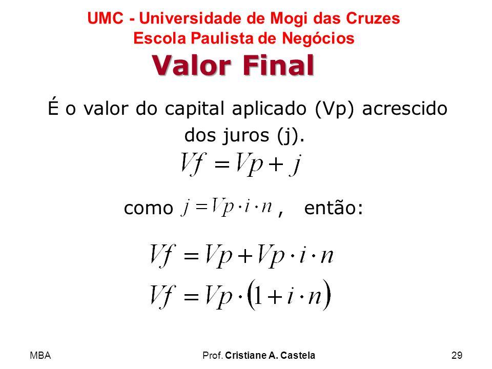 É o valor do capital aplicado (Vp) acrescido dos juros (j).