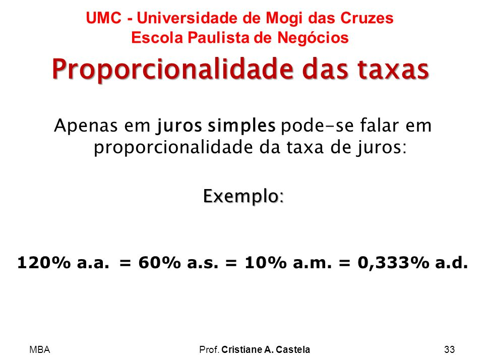 Proporcionalidade das taxas