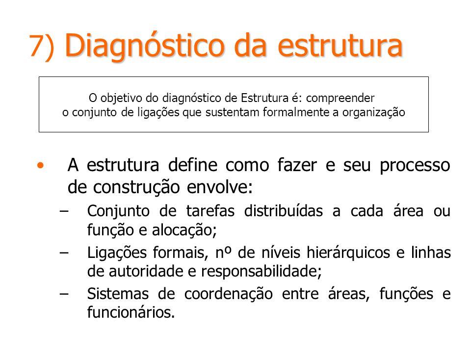 7) Diagnóstico da estrutura