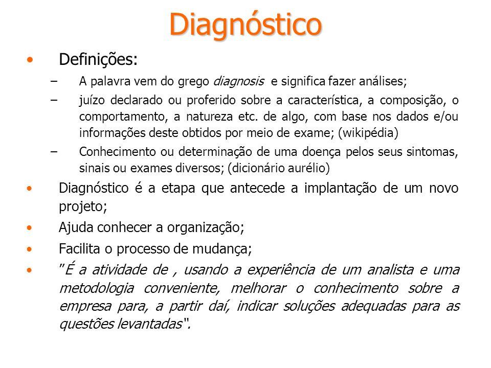 Diagnóstico Definições: